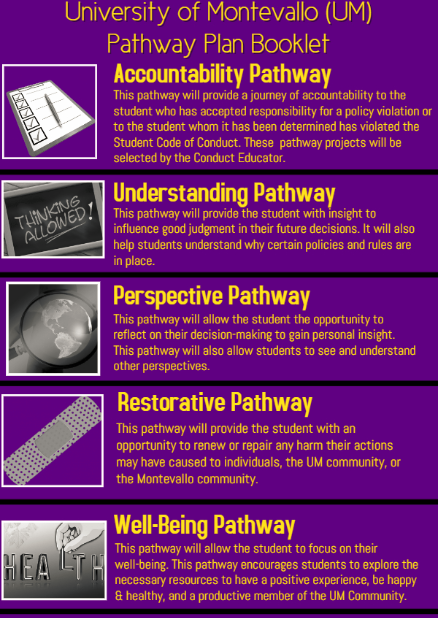 Pathway Plan Description