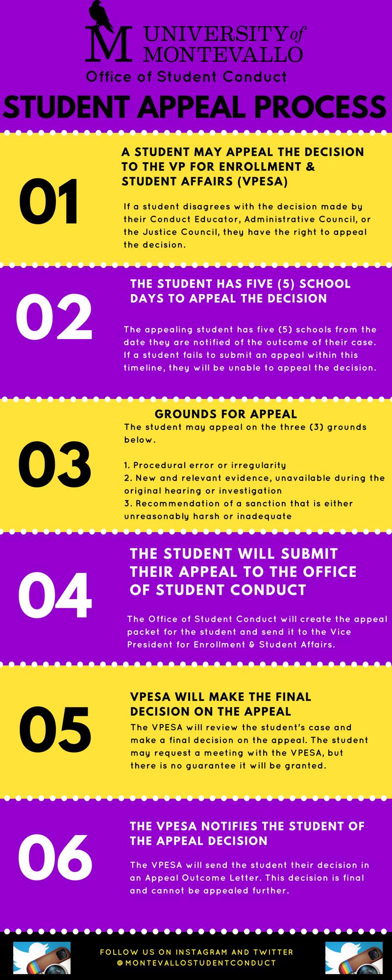 UM Student Appeal Process