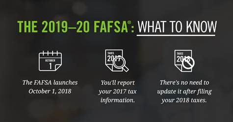 2019-2020 FAFSA What to Know Graphic