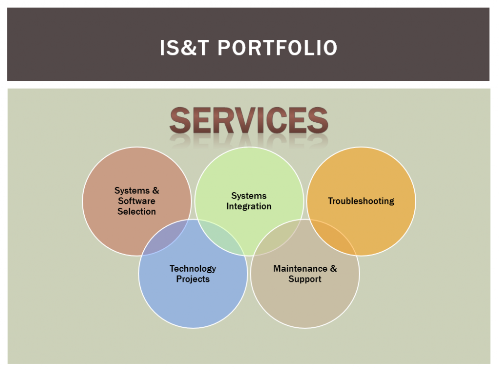 IS&T Services Diagram Systems: Software Selection, Systems Integration, Troubleshooting, Technology Projects, Maintenance & Support