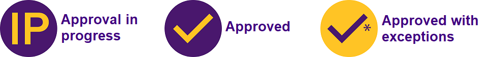 IP means in progress, purple button with gold check means approved, gold button purple check with asterisk means approved with exceptions