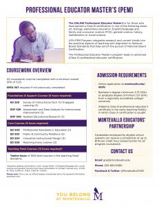 Professional Educator Master's Program Overview PDF thumbnail.